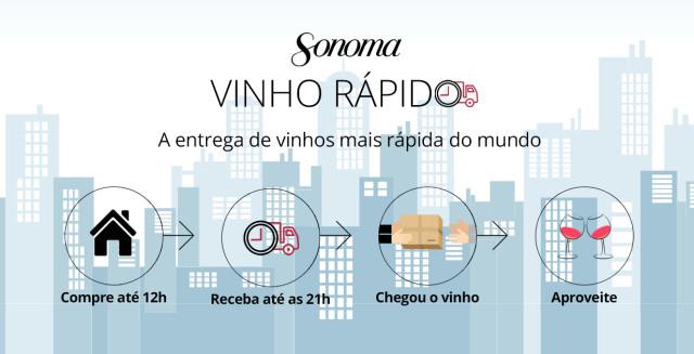 Sonoma Vinho Rápido