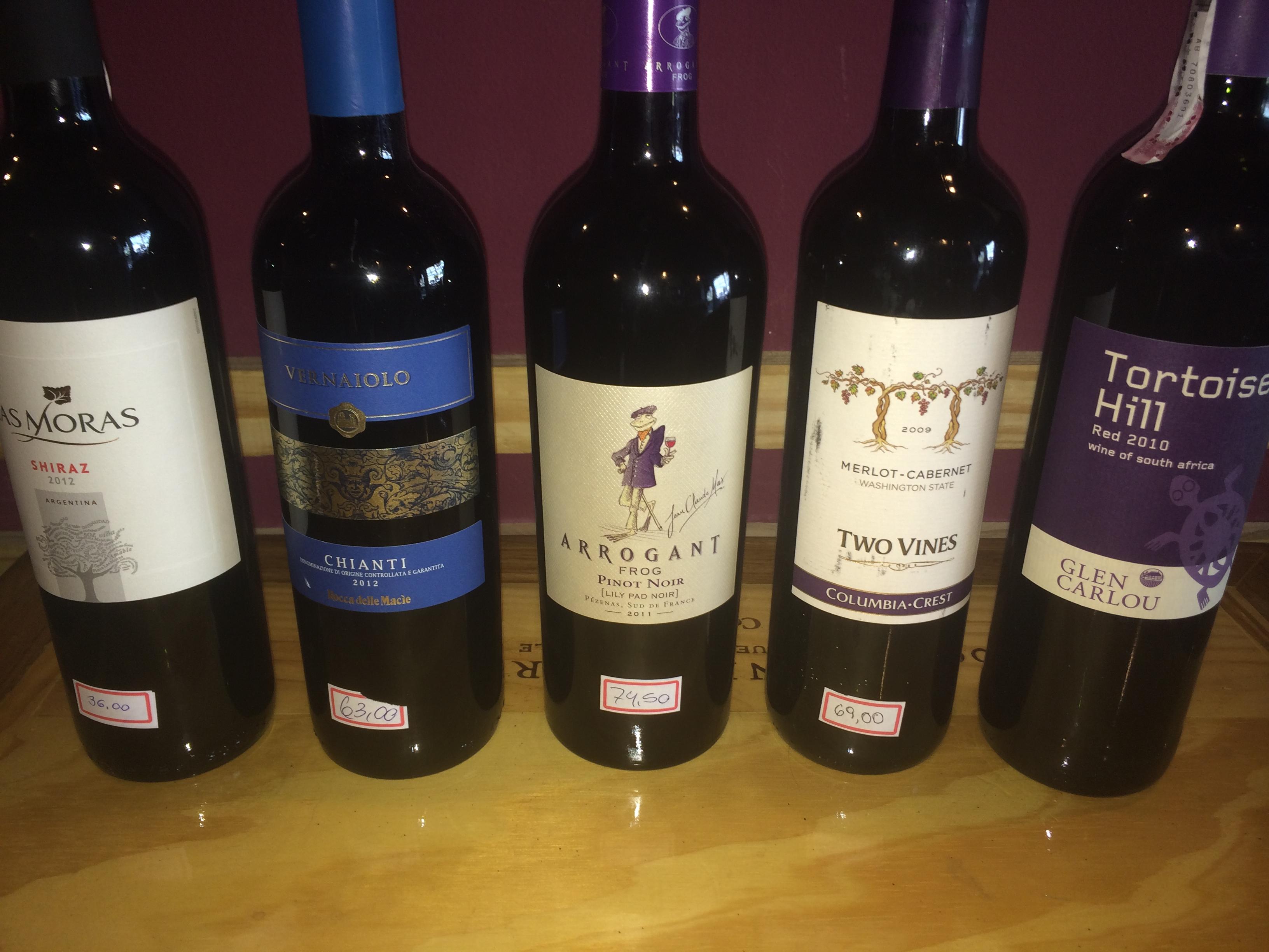 Avaliação de Vinhos de diversos países